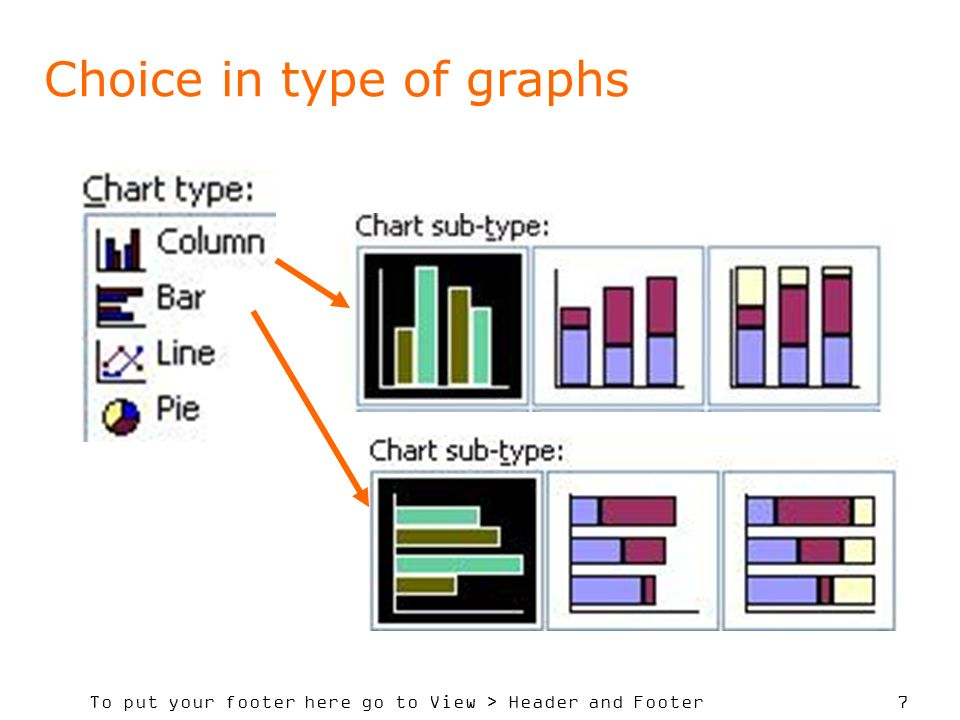 To put your footer here go to View > Header and Footer 7 Choice in type of graphs