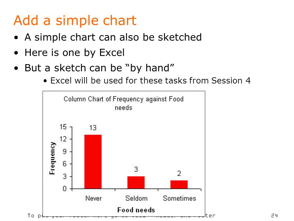 To put your footer here go to View > Header and Footer 24 Add a simple chart A simple chart can also be sketched Here is one by Excel But a sketch can