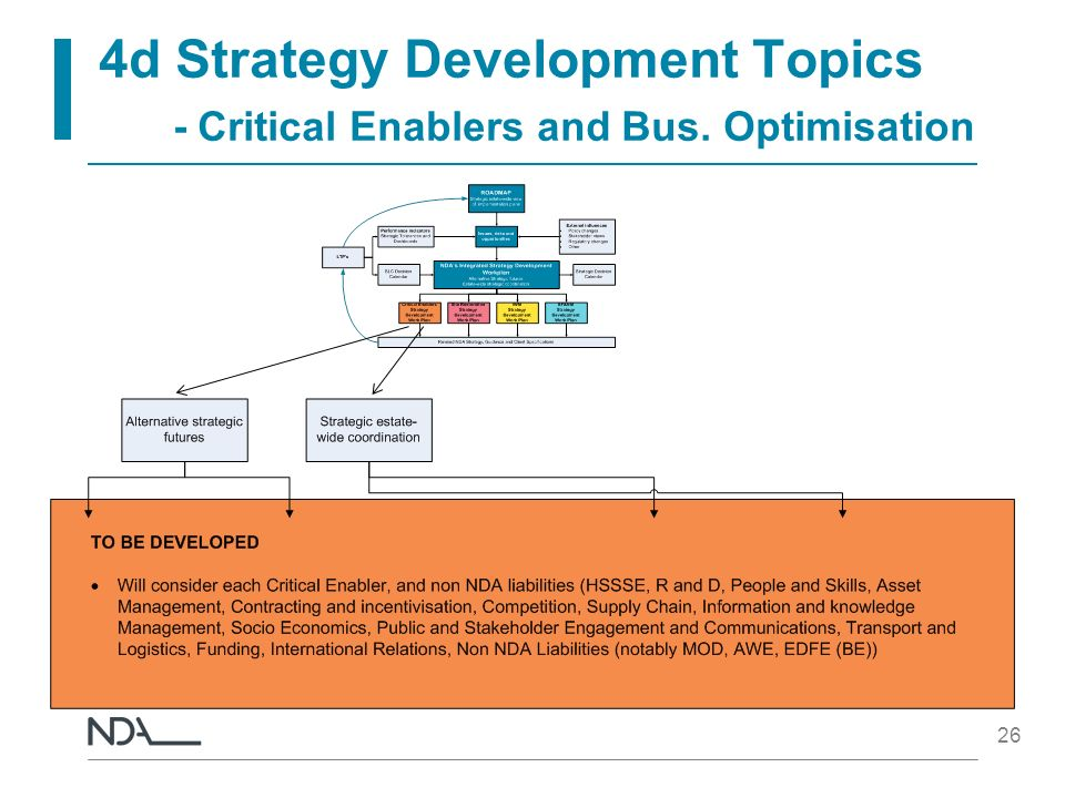 4d Strategy Development Topics - Critical Enablers and Bus. Optimisation 26