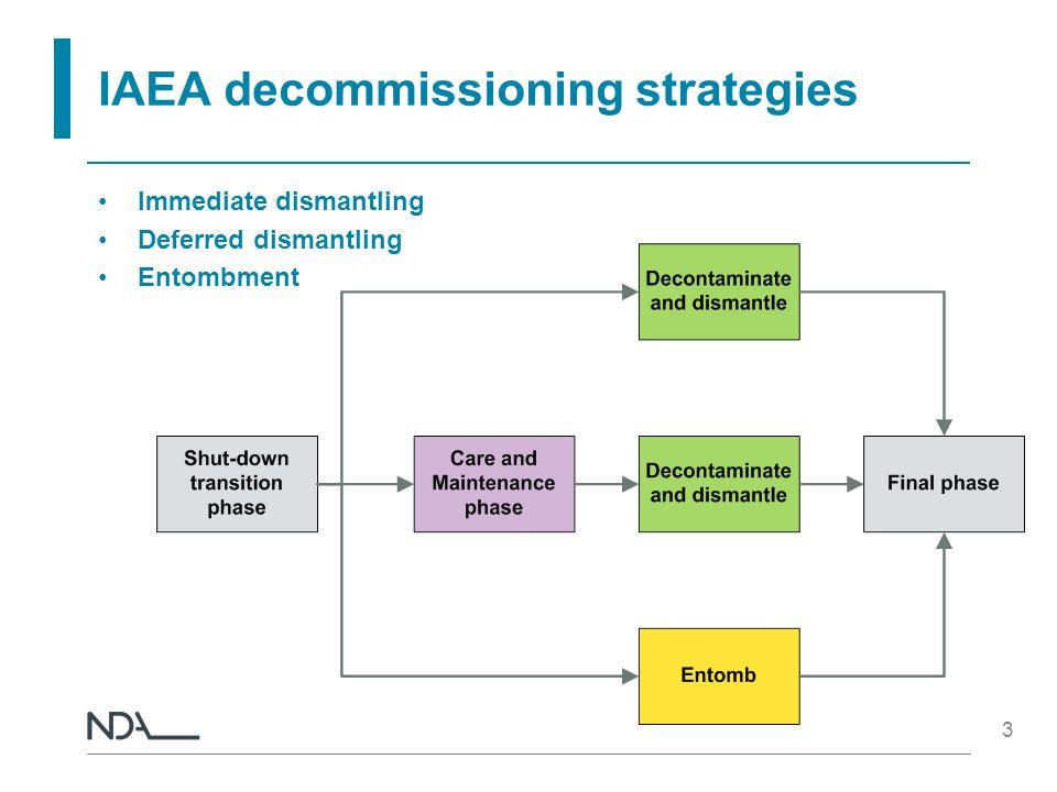 3 IAEA decommissioning strategies Immediate dismantling Deferred dismantling Entombment
