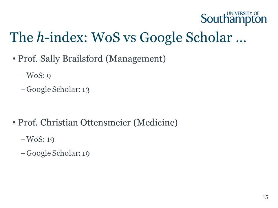The h-index: WoS vs Google Scholar … 15 Prof.