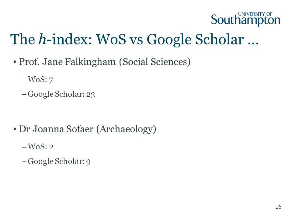 The h-index: WoS vs Google Scholar … 16 Prof.