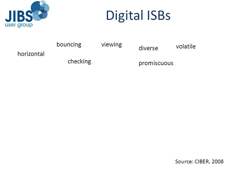 Digital ISBs Horizontal information seeking Viewers Power browsers 60% of e-journal users view no more than 3 pages Average time on e-book or e- journ