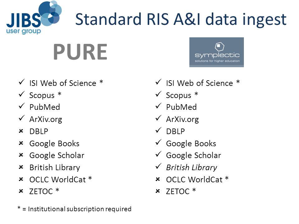 Standard RIS A&I data ingest PURE ISI Web of Science * Scopus * PubMed ArXiv.org DBLP Google Books Google Scholar British Library OCLC WorldCat * ZETO