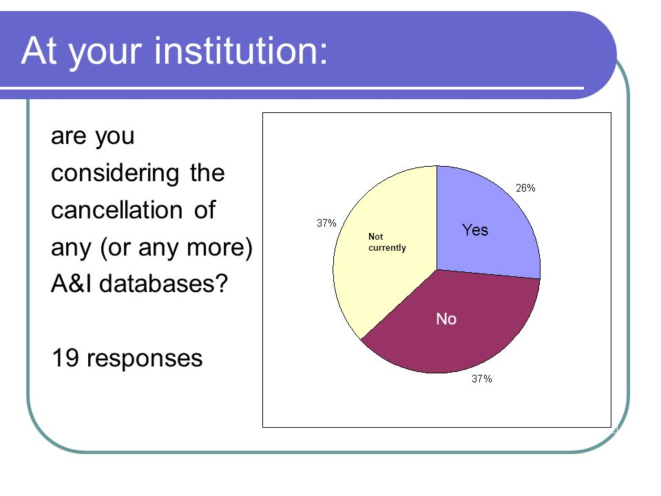 At your institution: are you considering the cancellation of any (or any more) A&I databases.