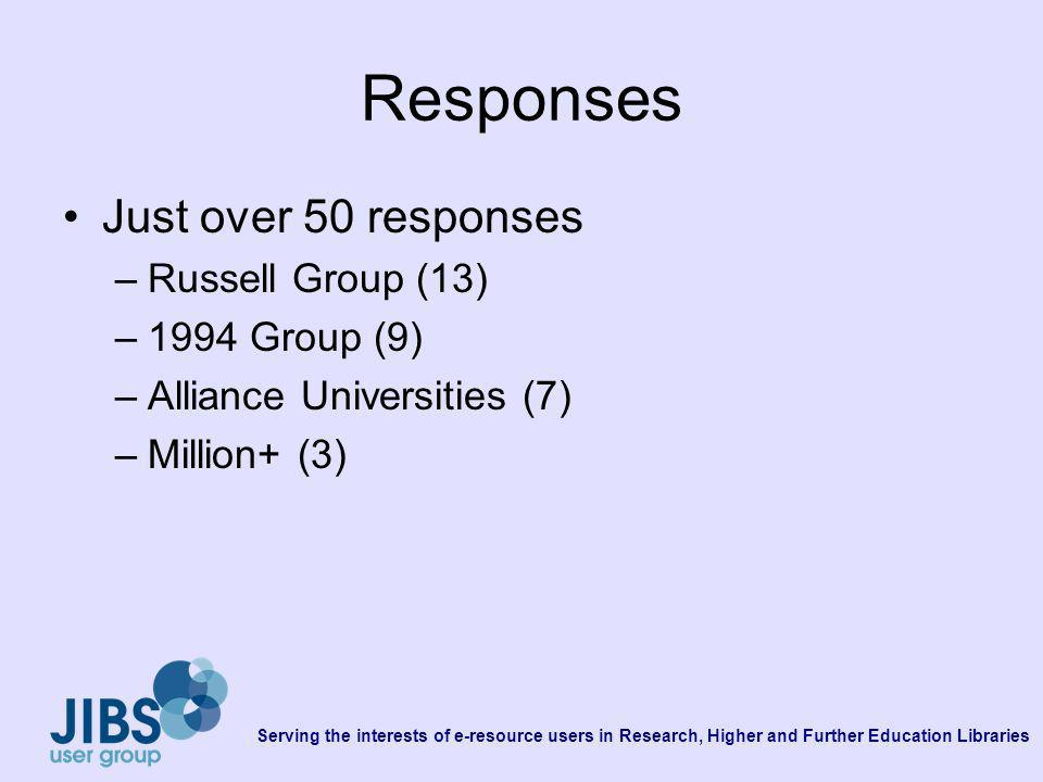 Serving the interests of e-resource users in Research, Higher and Further Education Libraries Responses Just over 50 responses –Russell Group (13) –1994 Group (9) –Alliance Universities (7) –Million+ (3)