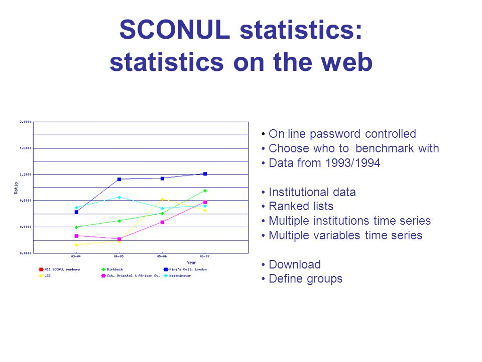 SCONUL statistics: trend analysis 10 year trends Summary data service provision library use staffing financial data RLUK Other old universities, New universities HE colleges Annual PDF publication