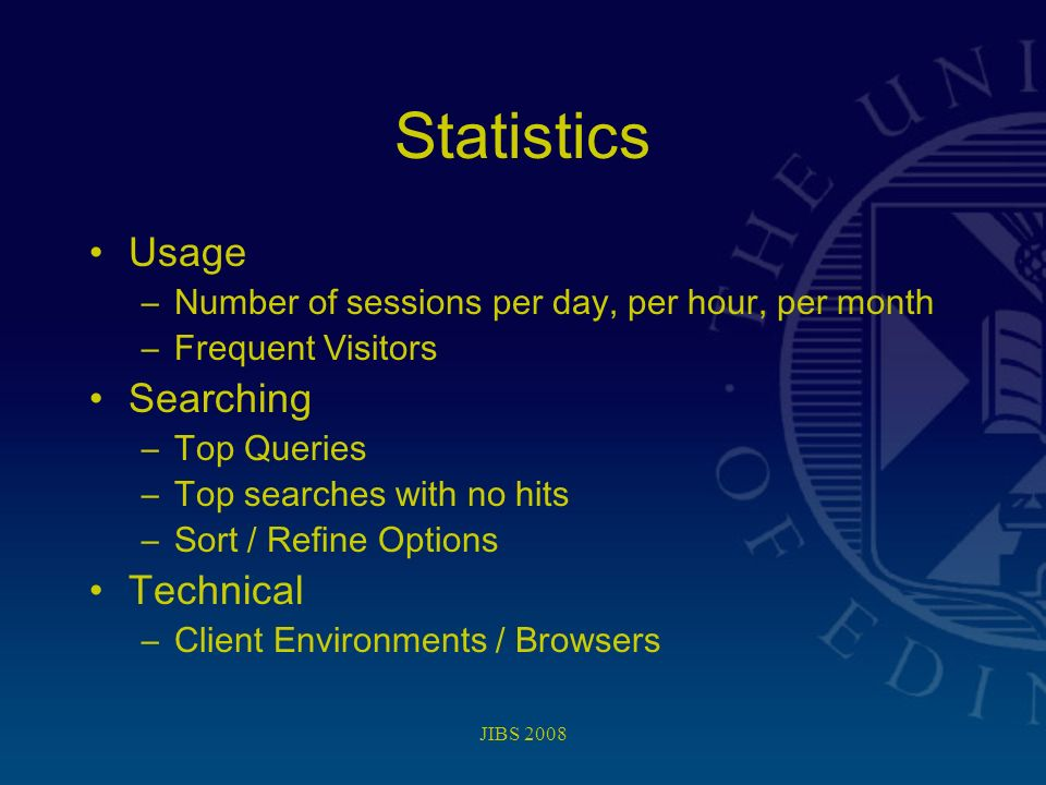 JIBS 2008 Statistics Usage –Number of sessions per day, per hour, per month –Frequent Visitors Searching –Top Queries –Top searches with no hits –Sort / Refine Options Technical –Client Environments / Browsers