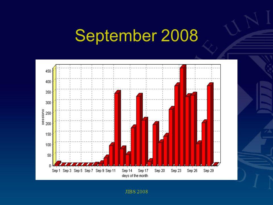 JIBS 2008 September 2008