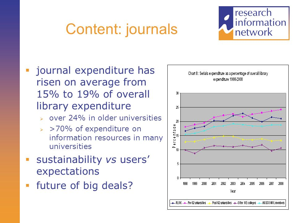 Content: journals journal expenditure has risen on average from 15% to 19% of overall library expenditure over 24% in older universities >70% of expenditure on information resources in many universities sustainability vs users expectations future of big deals?