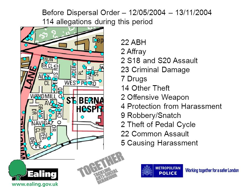 Before Dispersal Order – 12/05/2004 – 13/11/2004 114 allegations during this period 22 ABH 2 Affray 2 S18 and S20 Assault 23 Criminal Damage 7 Drugs 14 Other Theft 2 Offensive Weapon 4 Protection from Harassment 9 Robbery/Snatch 2 Theft of Pedal Cycle 22 Common Assault 5 Causing Harassment