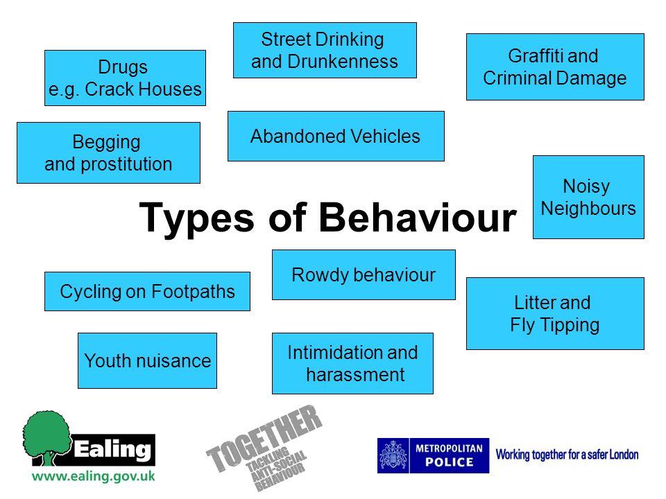 Types of Behaviour Drugs e.g.