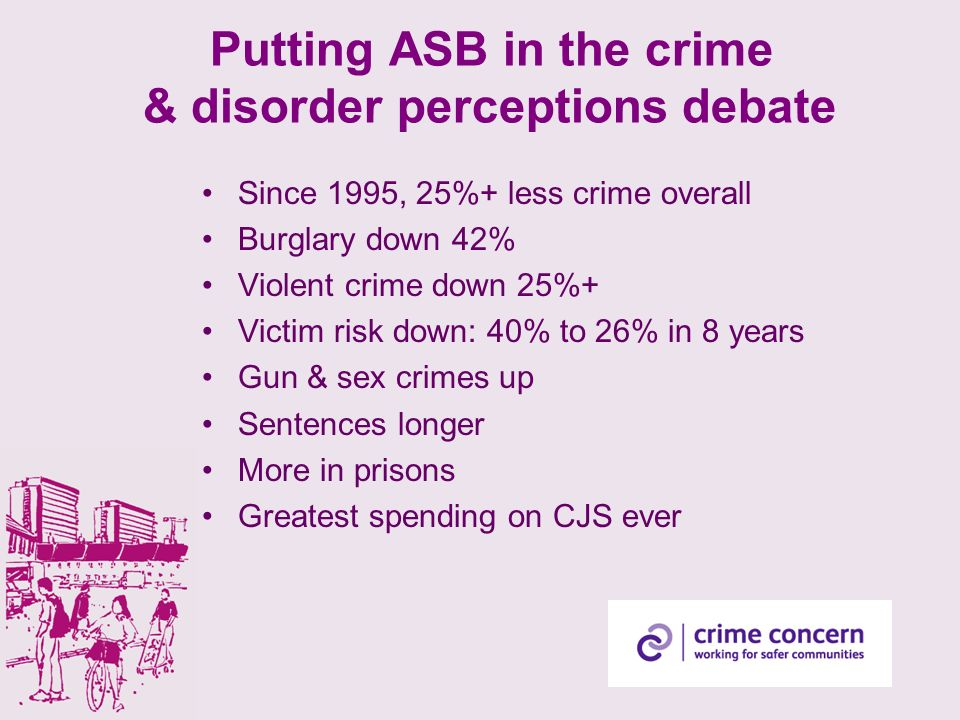 Putting ASB in the crime & disorder perceptions debate Since 1995, 25%+ less crime overall Burglary down 42% Violent crime down 25%+ Victim risk down: 40% to 26% in 8 years Gun & sex crimes up Sentences longer More in prisons Greatest spending on CJS ever