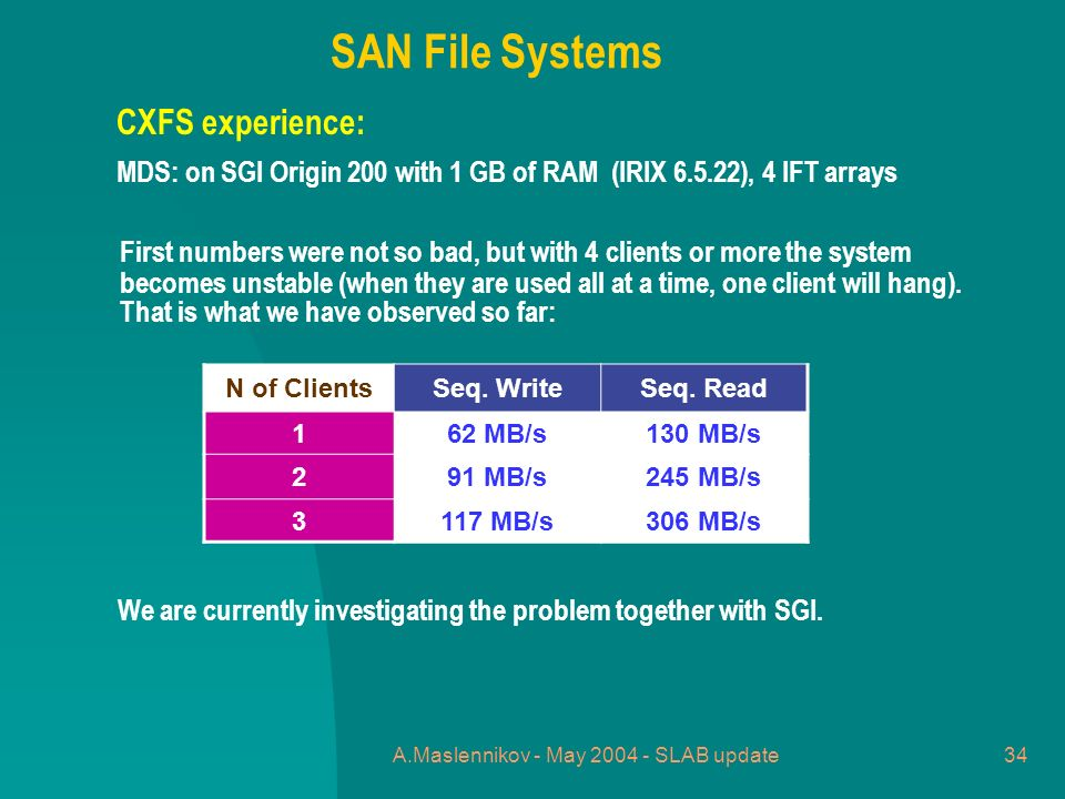 A.Maslennikov - May 2004 - SLAB update34 CXFS experience: MDS: on SGI Origin 200 with 1 GB of RAM (IRIX 6.5.22), 4 IFT arrays First numbers were not so bad, but with 4 clients or more the system becomes unstable (when they are used all at a time, one client will hang).