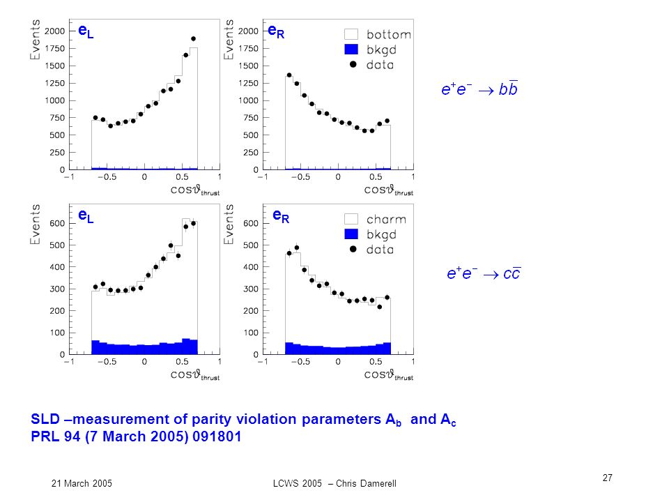 21 March 2005LCWS 2005 – Chris Damerell 27 SLD –measurement of parity violation parameters A b and A c PRL 94 (7 March 2005) 091801 eLeL eLeL eReR eRe