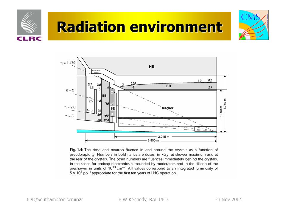 PPD/Southampton seminarB W Kennedy, RAL PPD23 Nov 2001 Radiation environment