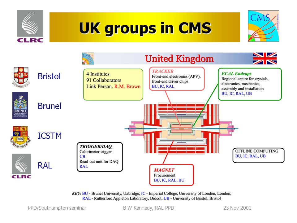 PPD/Southampton seminarB W Kennedy, RAL PPD23 Nov 2001 UK groups in CMS Bristol Brunel ICSTM RAL