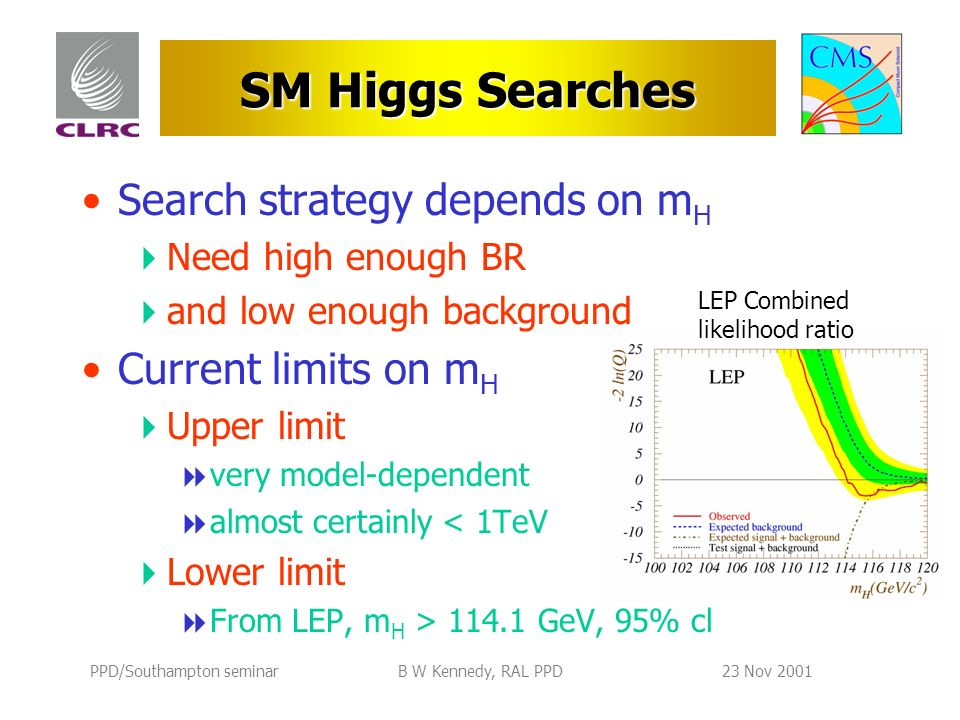 PPD/Southampton seminarB W Kennedy, RAL PPD23 Nov 2001 SM Higgs Searches Search strategy depends on m H Need high enough BR and low enough background Current limits on m H Upper limit very model-dependent almost certainly < 1TeV Lower limit From LEP, m H > GeV, 95% cl LEP Combined likelihood ratio