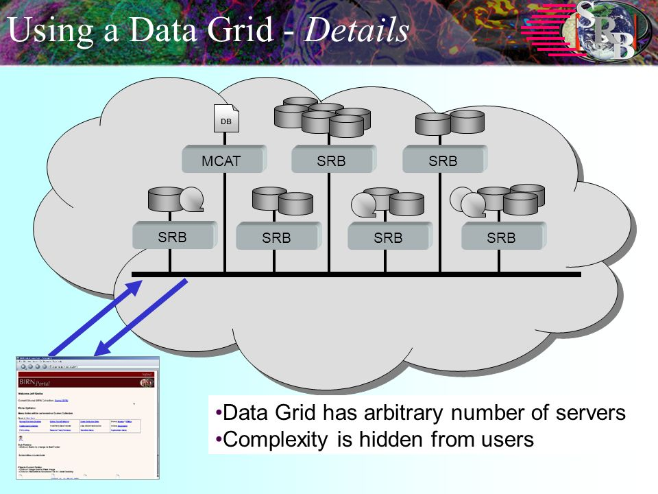 Using a Data Grid - Details SRB MCAT DB SRB Data Grid has arbitrary number of servers Complexity is hidden from users