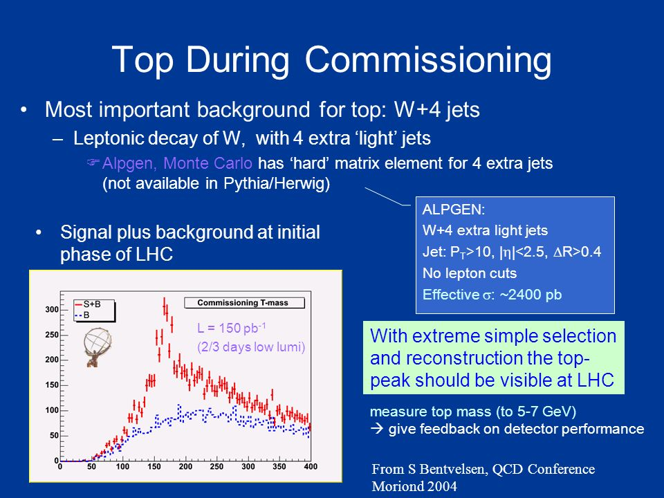 Top During Commissioning Signal plus background at initial phase of LHC Most important background for top: W+4 jets –Leptonic decay of W, with 4 extra light jets Alpgen, Monte Carlo has hard matrix element for 4 extra jets (not available in Pythia/Herwig) ALPGEN: W+4 extra light jets Jet: P T >10, | | 0.4 No lepton cuts Effective : ~2400 pb With extreme simple selection and reconstruction the top- peak should be visible at LHC L = 150 pb -1 (2/3 days low lumi) measure top mass (to 5-7 GeV) give feedback on detector performance From S Bentvelsen, QCD Conference Moriond 2004