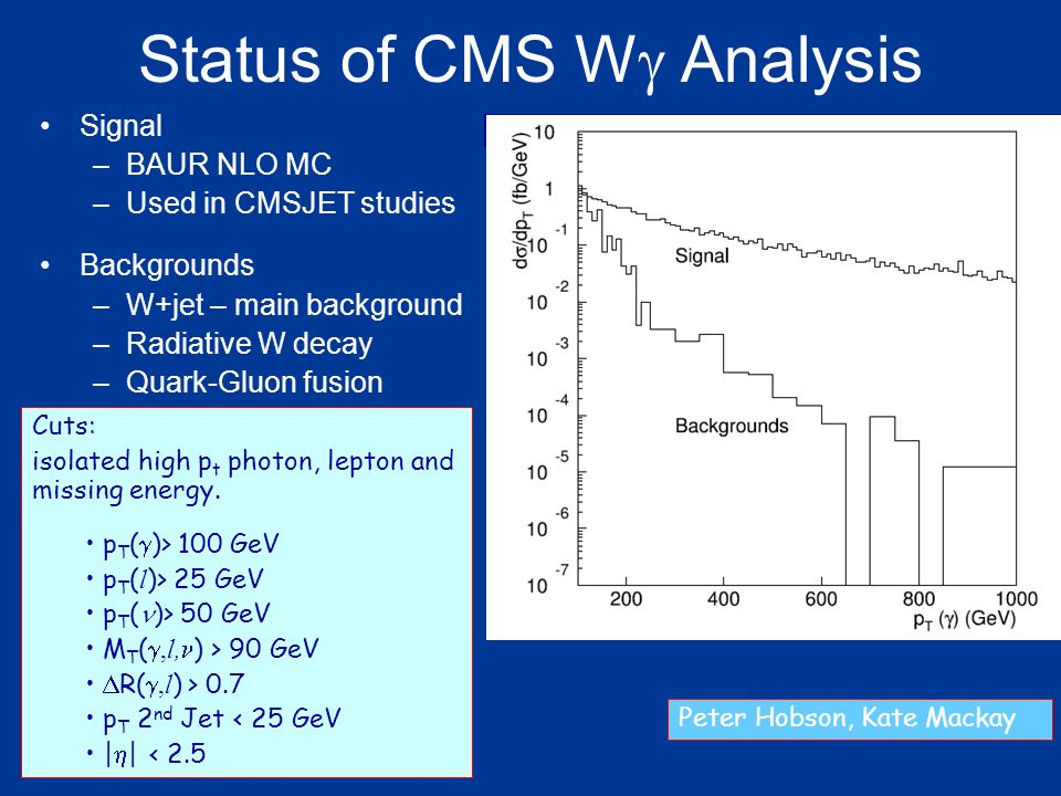 Status of CMS W Analysis Signal –BAUR NLO MC –Used in CMSJET studies Backgrounds –W+jet – main background –Radiative W decay –Quark-Gluon fusion Cuts: isolated high p t photon, lepton and missing energy.