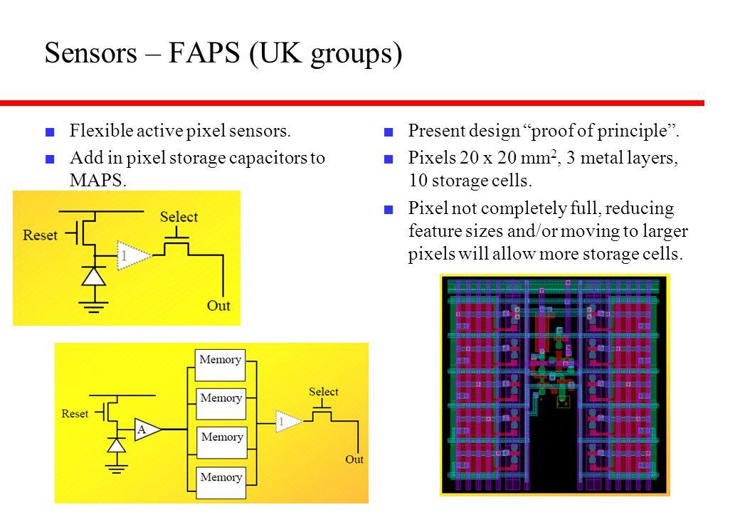 Sensors – FAPS (UK groups) Flexible active pixel sensors. Add in pixel storage capacitors to MAPS. Present design proof of principle. Pixels 20 x 20 m