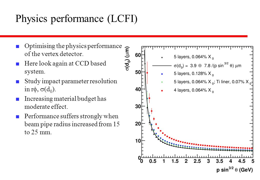 Physics performance (LCFI) Optimising the physics performance of the vertex detector. Here look again at CCD based system. Study impact parameter reso
