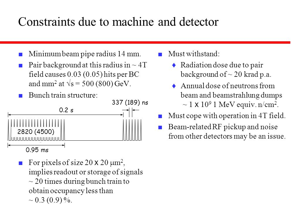 Constraints due to machine and detector Minimum beam pipe radius 14 mm. Pair background at this radius in ~ 4T field causes 0.03 (0.05) hits per BC an