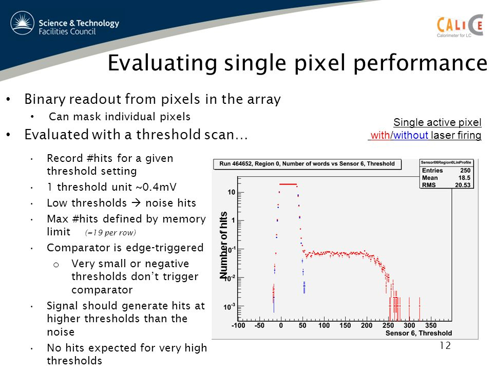 Evaluating single pixel performance Record #hits for a given threshold setting 1 threshold unit ~0.4mV Low thresholds noise hits Max #hits defined by memory limit (=19 per row) Comparator is edge-triggered o Very small or negative thresholds dont trigger comparator Signal should generate hits at higher thresholds than the noise No hits expected for very high thresholds Binary readout from pixels in the array Can mask individual pixels Evaluated with a threshold scan… Single active pixel with/without laser firing Number of hits 12