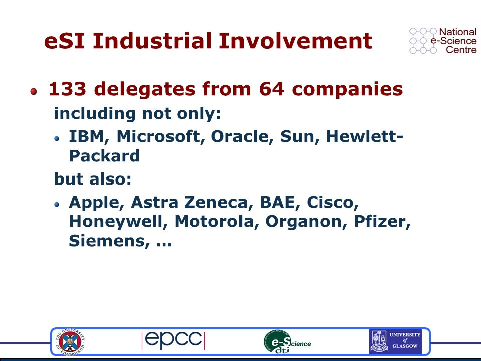 eSI Industrial Involvement 133 delegates from 64 companies including not only: IBM, Microsoft, Oracle, Sun, Hewlett- Packard but also: Apple, Astra Zeneca, BAE, Cisco, Honeywell, Motorola, Organon, Pfizer, Siemens, …