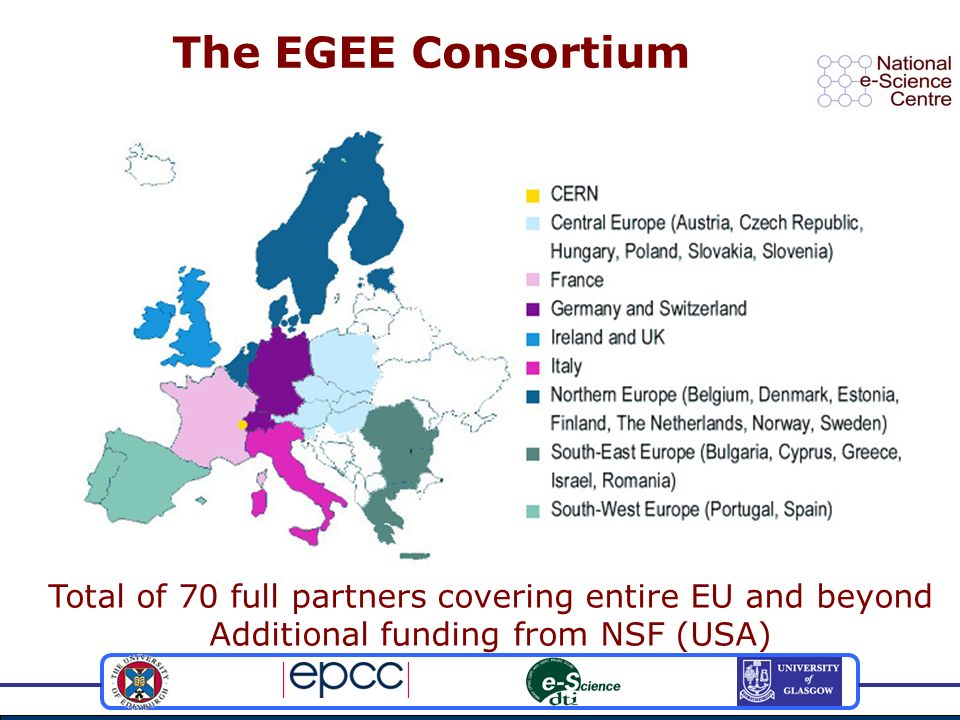 The EGEE Consortium Total of 70 full partners covering entire EU and beyond Additional funding from NSF (USA)
