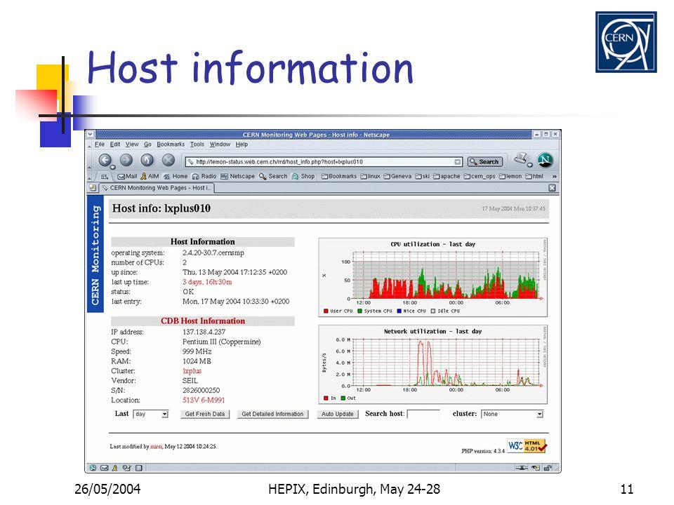26/05/2004HEPIX, Edinburgh, May 24-2811 Host information