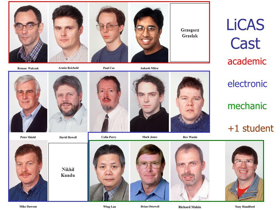 LiCAS Cast Nikhil Kundu Grzegorz Grzelak academic electronic mechanic +1 student