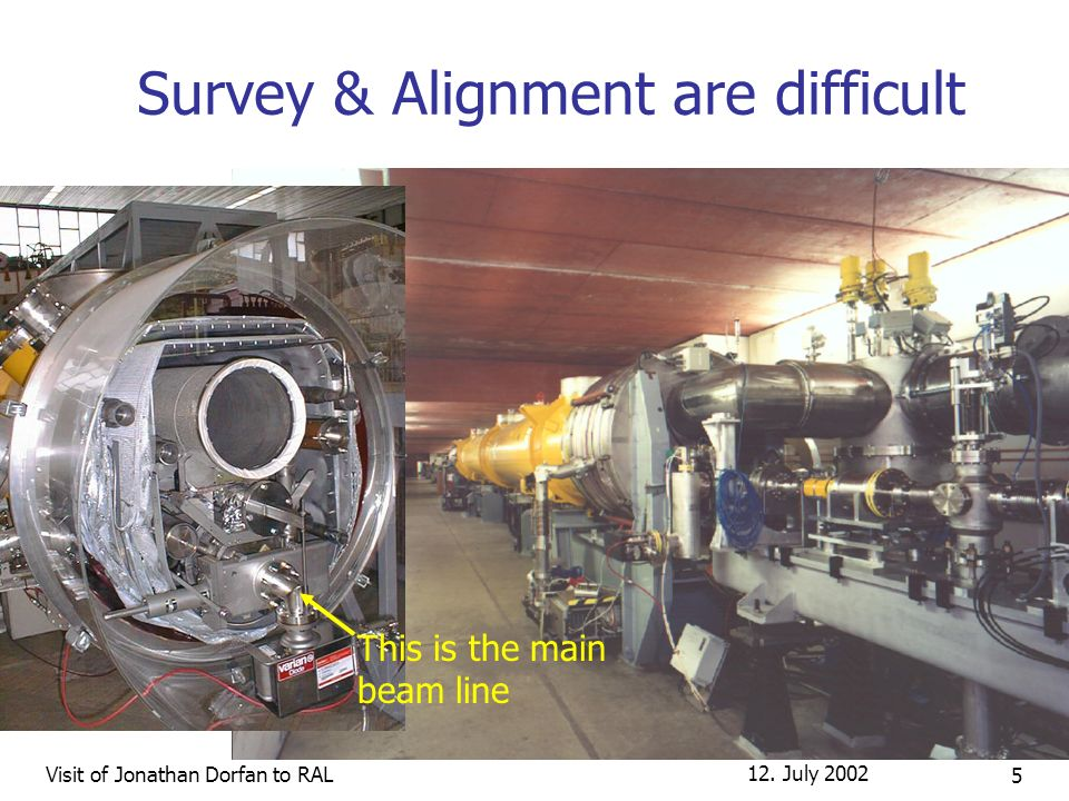 12. July 2002 Visit of Jonathan Dorfan to RAL 5 Survey & Alignment are difficult This is the main beam line