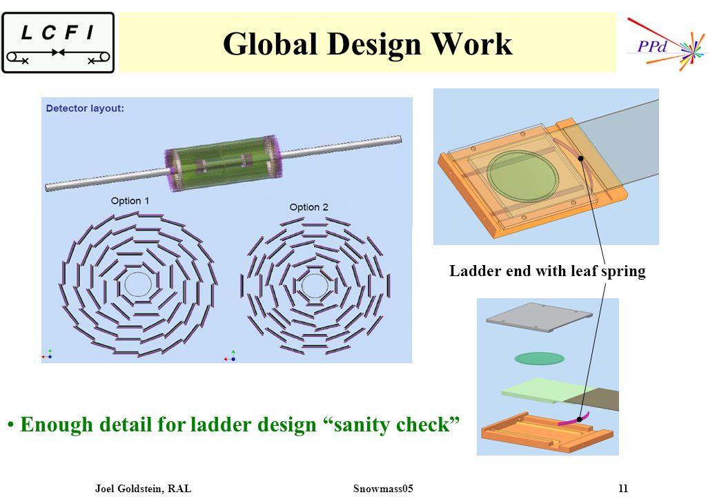 Joel Goldstein, RALSnowmass05 11 Global Design Work Ladder end with leaf spring Enough detail for ladder design sanity check