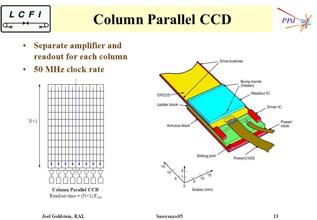 Joel Goldstein, RALSnowmass05 13 Column Parallel CCD N+1 Column Parallel CCD Readout time = (N+1)/F out Separate amplifier and readout for each column 50 MHz clock rate