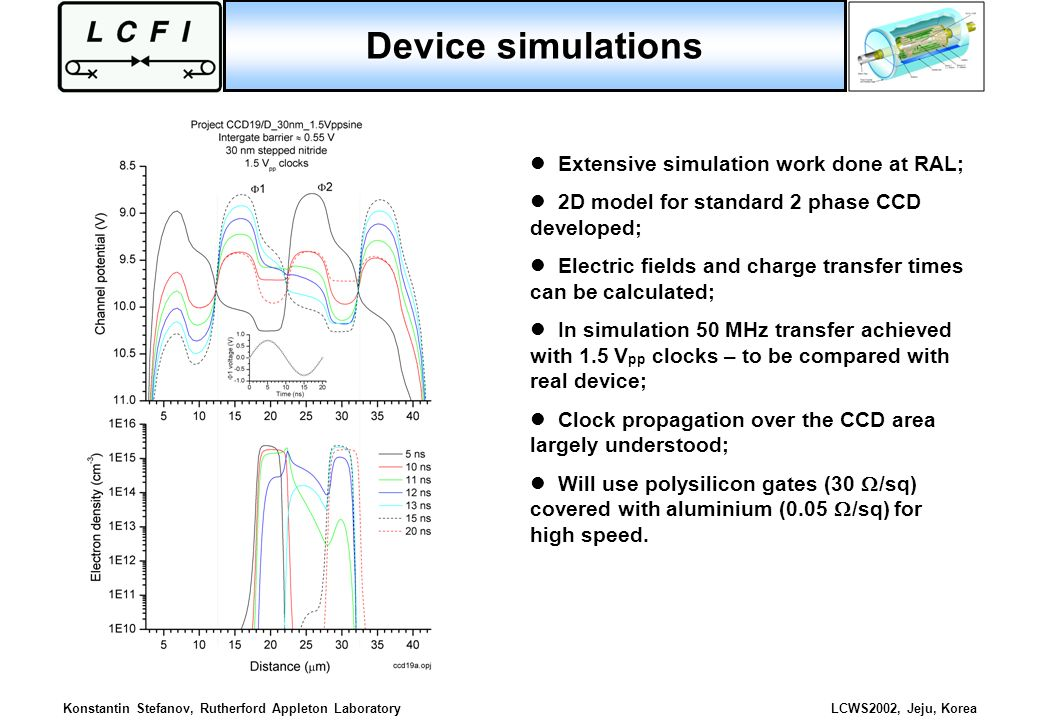 Konstantin Stefanov, Rutherford Appleton LaboratoryLCWS2002, Jeju, Korea Extensive simulation work done at RAL; 2D model for standard 2 phase CCD deve