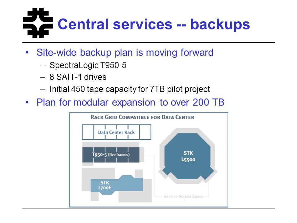 Central services -- backups Site-wide backup plan is moving forward –SpectraLogic T950-5 –8 SAIT-1 drives –Initial 450 tape capacity for 7TB pilot pro