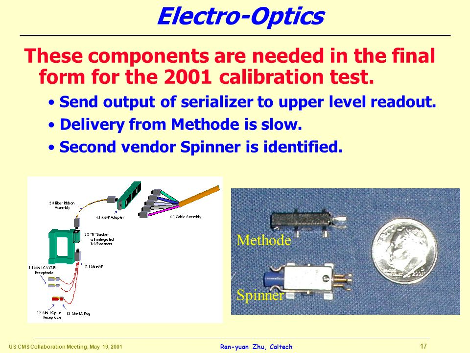 US CMS Collaboration Meeting, May 19, 2001 16 Ren-yuan Zhu, Caltech Bit-Serializer Last year two failed runs at Honeywell and then 3 safe mode run failed.