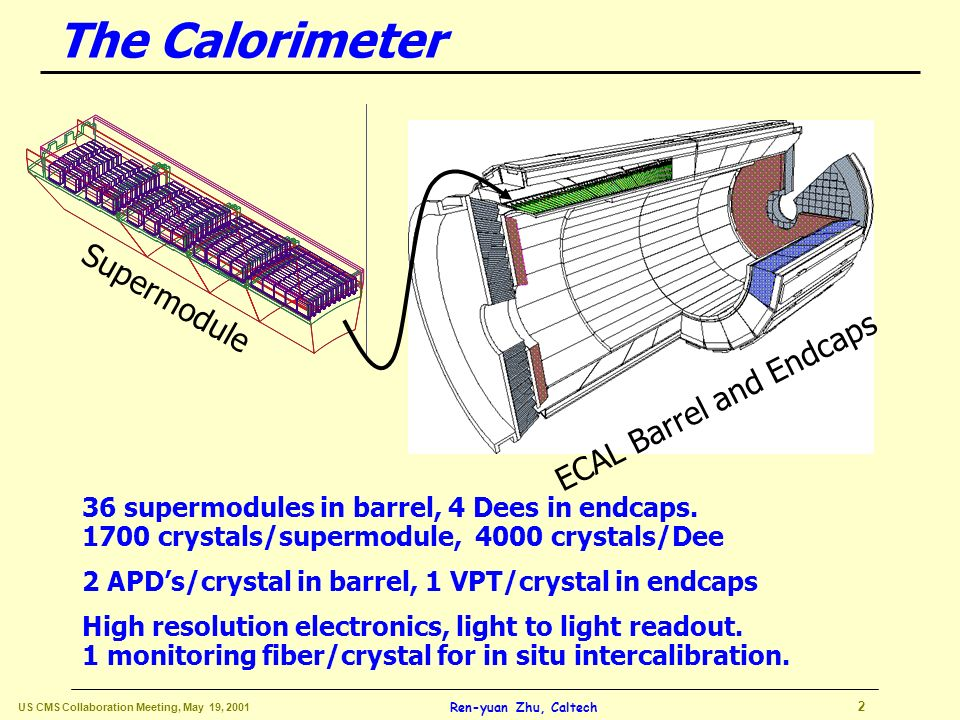 US CMS Collaboration Meeting, May 19, 2001 1 Ren-yuan Zhu, Caltech PWO Crystal ECAL Ren-yuan Zhu California Institute of Technology May 19 th 2001