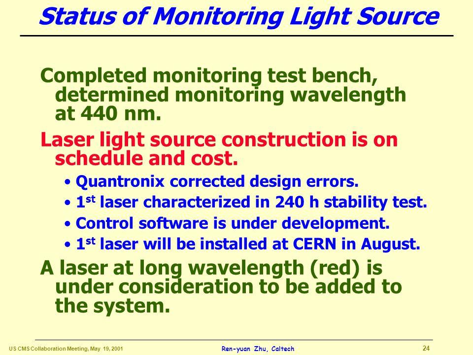 US CMS Collaboration Meeting, May 19, 2001 23 Ren-yuan Zhu, Caltech