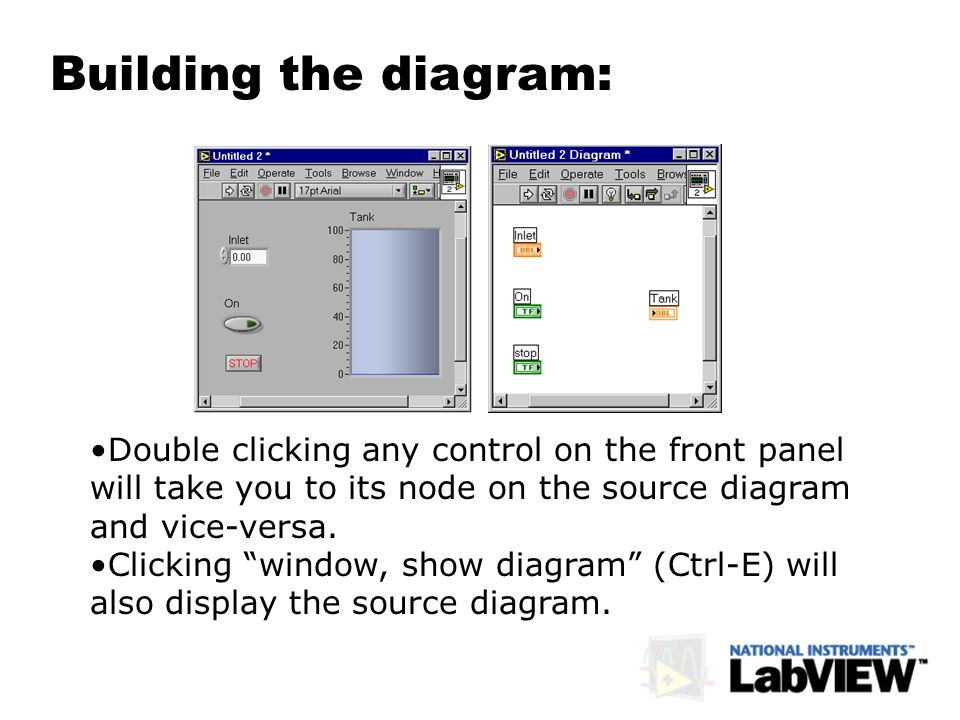 Building the diagram: Double clicking any control on the front panel will take you to its node on the source diagram and vice-versa. Clicking window,