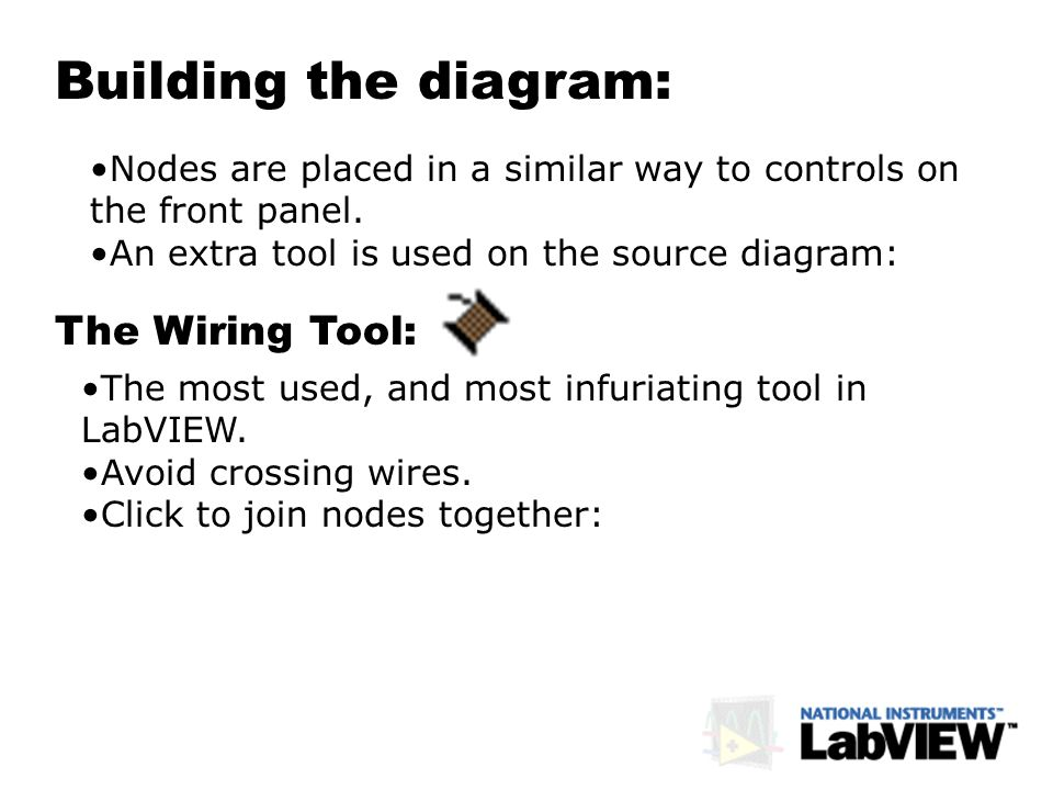 Building the diagram: Nodes are placed in a similar way to controls on the front panel. An extra tool is used on the source diagram: The Wiring Tool: