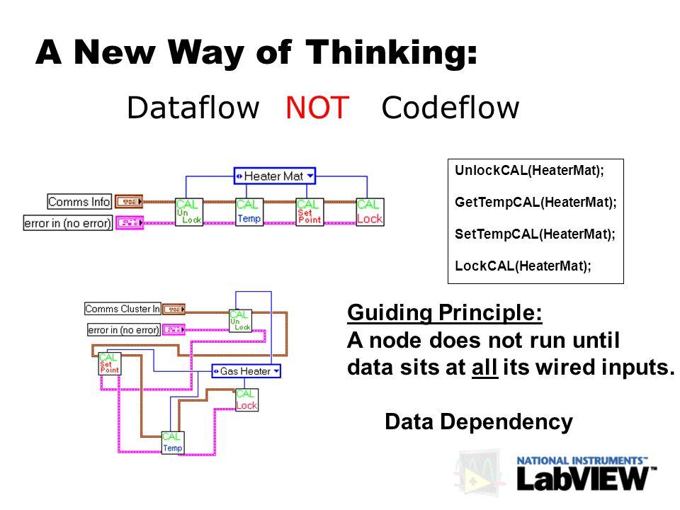 A New Way of Thinking: DataflowNOTCodeflow UnlockCAL(HeaterMat); GetTempCAL(HeaterMat); SetTempCAL(HeaterMat); LockCAL(HeaterMat); Guiding Principle: