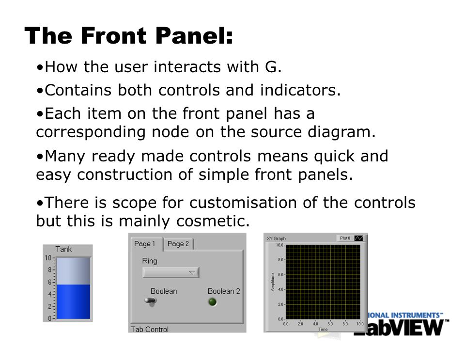 The Front Panel: Each item on the front panel has a corresponding node on the source diagram. Contains both controls and indicators. How the user inte