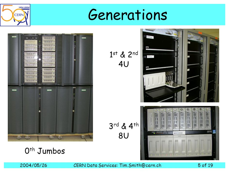 2004/05/26CERN Data Services: of 19 Generations 0 th Jumbos 1 st & 2 nd 4U 3 rd & 4 th 8U