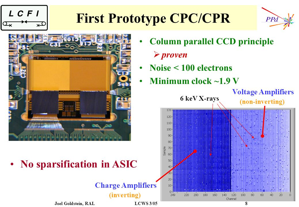 Joel Goldstein, RALLCWS 3/05 8 First Prototype CPC/CPR Column parallel CCD principle proven Noise < 100 electrons Minimum clock ~1.9 V No sparsificati