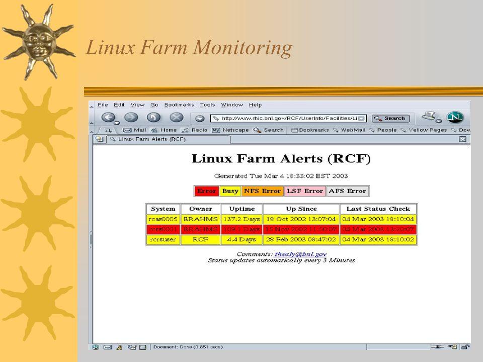 Linux Farm Monitoring