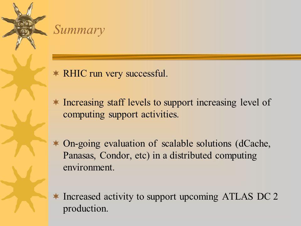 Summary RHIC run very successful.