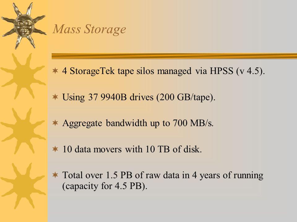 Mass Storage 4 StorageTek tape silos managed via HPSS (v 4.5).